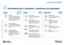 Informació d'interès per a monitors/es de menjador